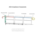 "Biljax ADA Compliance Kit for 24"" High Stage Ramp"